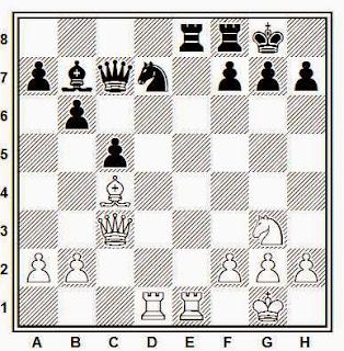 Posición de la partida de ajedrez Lizunov - Zimens (Soroki, 1986)