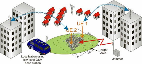 صورة توضح عملية التجسس على احدى المناطق المستهدفة داخل احدى شبكات الموبايل