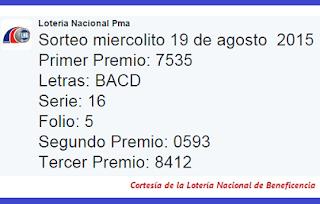 resultados-sorteo-miercoles-19-de-agosto-2015-loteria-nacional-de-panama-miercolito