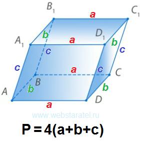 Сумма всех ребер параллелепипеда. Математика для блондинок.