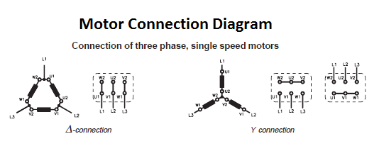Motor%2Bconnection%2Bdiagram 101 electrical engineering interview topics star delta starter motor connection diagram at gsmx.co