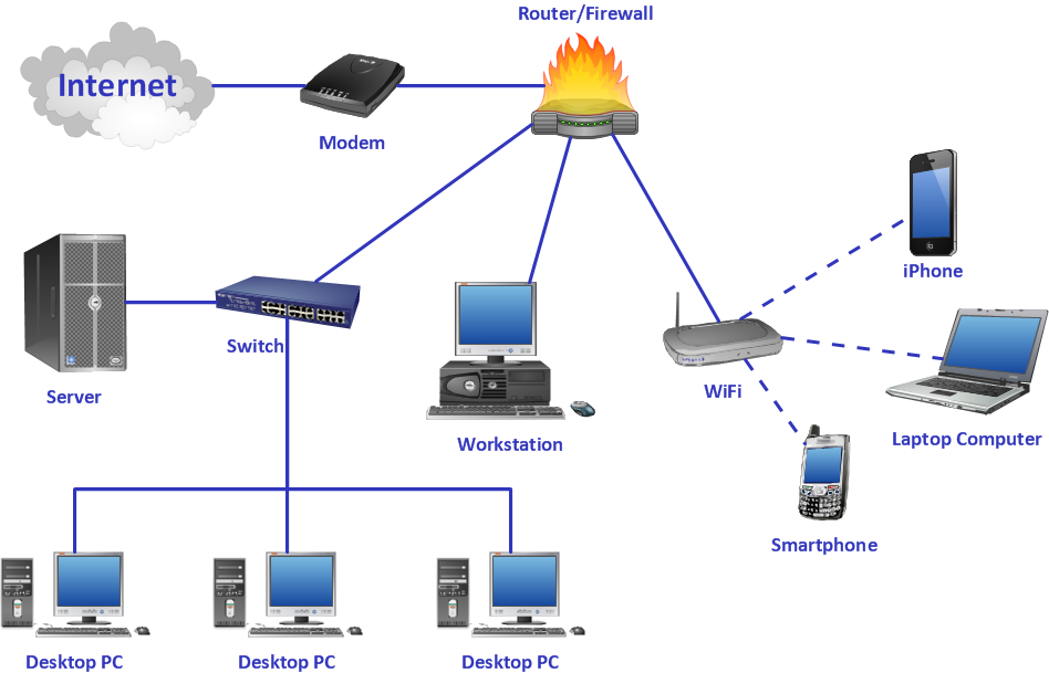 Computer Science And Engineering Simple Computer Network