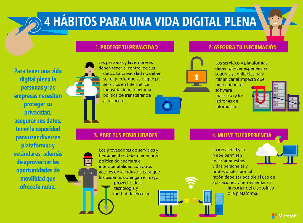 4 habitos para una vida digital plena