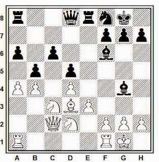 Partida de ajedrez Paulsen - Busch, 1980, posición después de 12…b5