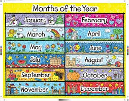 Spelling Practise - Months and Days