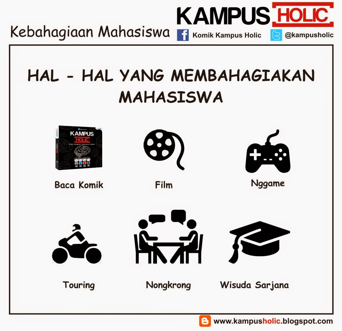 #692 Kebahagiaan Mahasiswa
