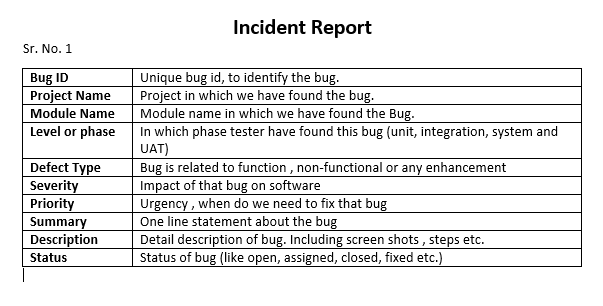 how to make incident report
