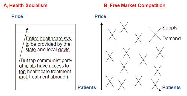 free healthcare should be universal To review, canadian healthcare basically works like medicare, but for everyone  medical care is free, and it covers almost everything other than.