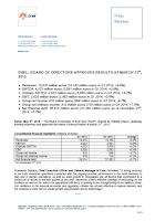 Enel, Q1, 2015, front page
