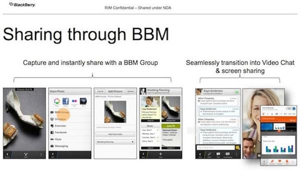 Fitur Video Chat yang Dikabarkan Muncul di BlackBerry 10