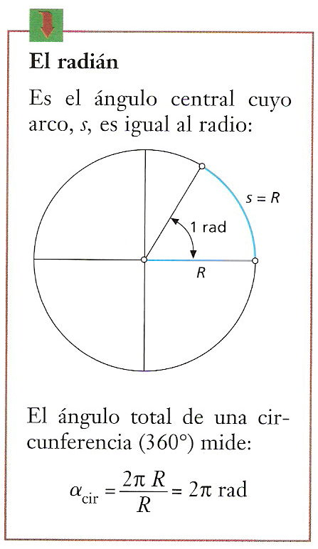 Rad S To Rpm >> FÍSICA Y QUÍMICA 3º Y 4º DE ESO