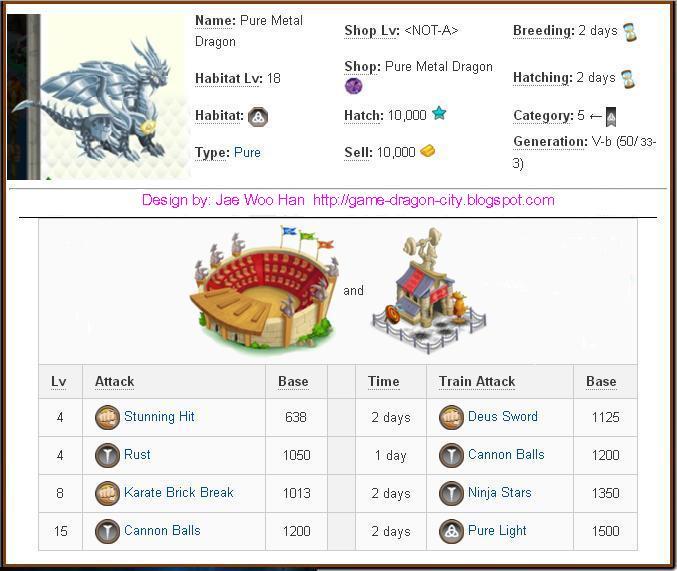 Tổng hợp về Damage và Attack các skill của các loại Pure Dragon trong game Dragon City 15