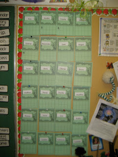 super improvers wall, SIW, whole brain teaching improvers wall, wbt improvers wall, how to track student behaviour