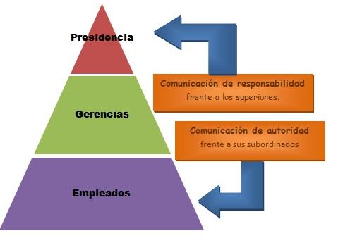 Aspecto-Piramidal