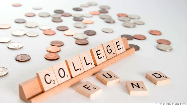 What is a 529 plan what is a private college 529 plan for 539 plan