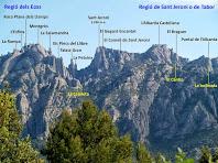 Panoràmica de la zona dels Ecos, Montgròs i Sant Jeroni des de la banda de ponent