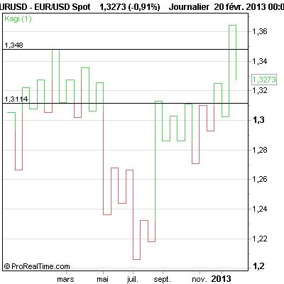 USD+Spot.png