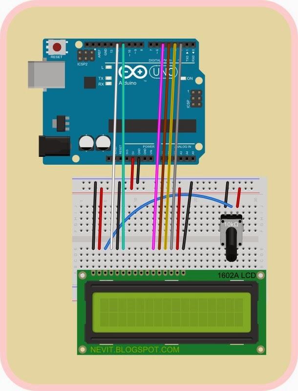 GitHub - ElectricRCAircraftGuy/PyTiming: Create some