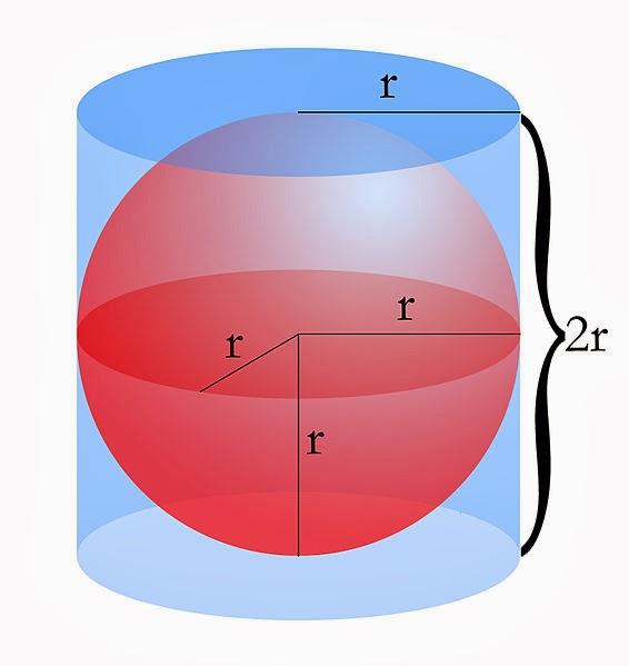 Formula teorema de tales yahoo dating 5