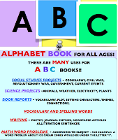 photo of ABC Book Template for All Ages Teacher Park