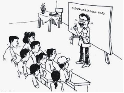 Mengajar Sebagai ilmu Pengetahuan