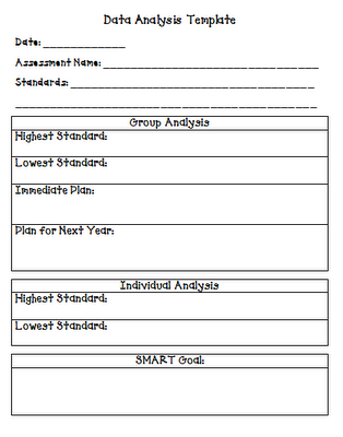 Data analysis template teaching to inspire in 5th data analysis template for plcs maxwellsz