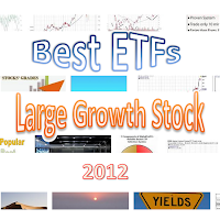 Top Large Cap Stock ETFs image