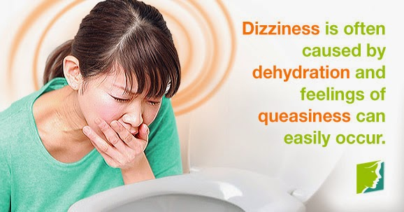 Dizziness - Symptoms, Cause and Medication