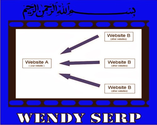 One Way Link Wendy SERP