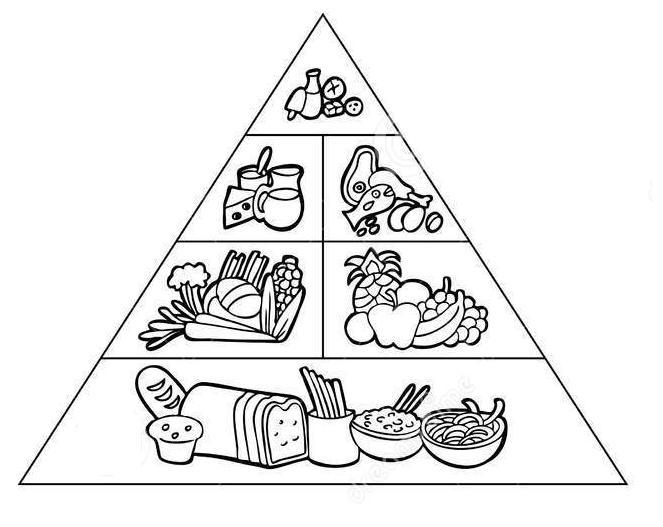 Piramide de alimentacion para pintar los niños - Imagui
