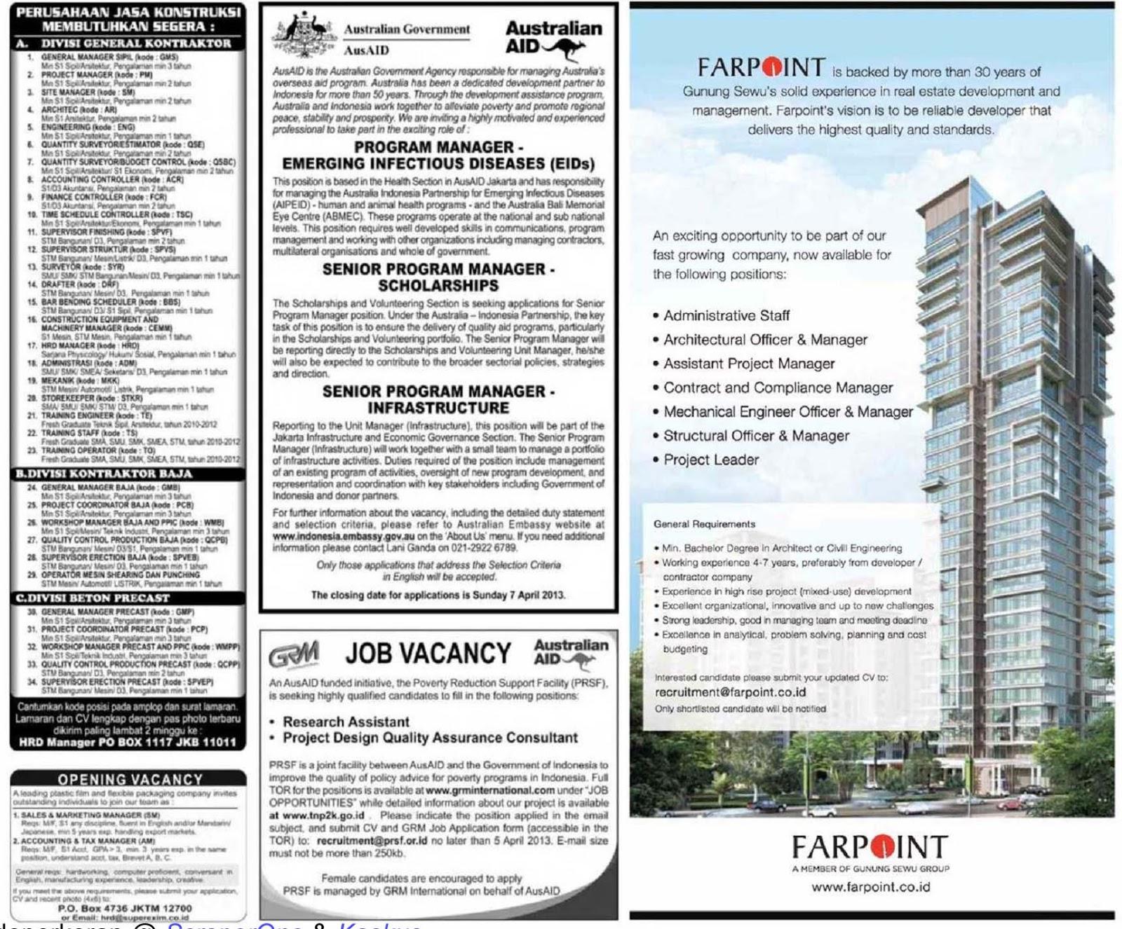 Iklan Lowongan kerja koran kompas Sabtu 23 Maret 2013