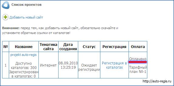 Регистрация в каталогах своими руками