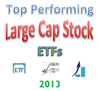 Top Large Cap Stock ETFs