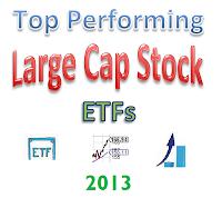 Top Large Cap Stock ETFs