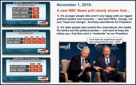 Nov 2015 New NBC Poll Clinton vs Sanders