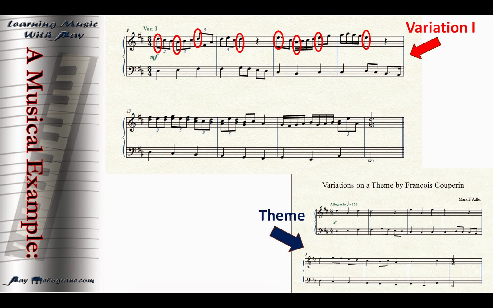 Learning Music With Ray Blog: Theme and Variations Form