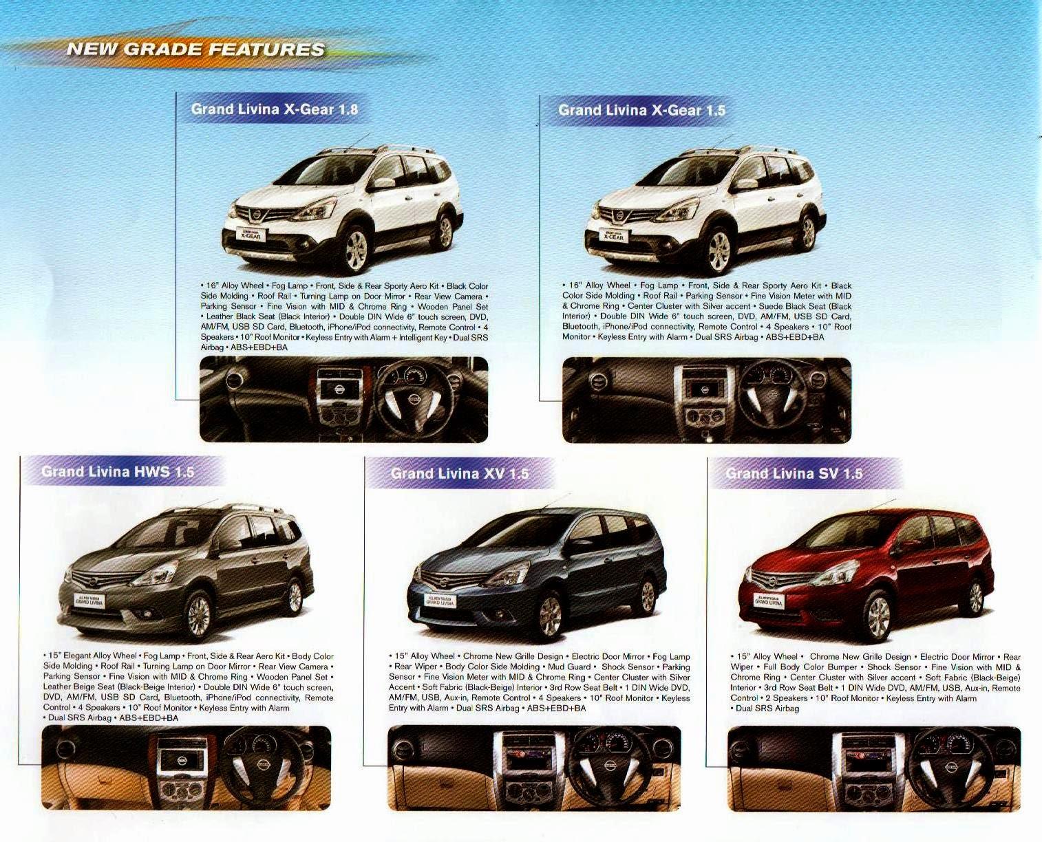 Harga Nissan Grand Livina Naik