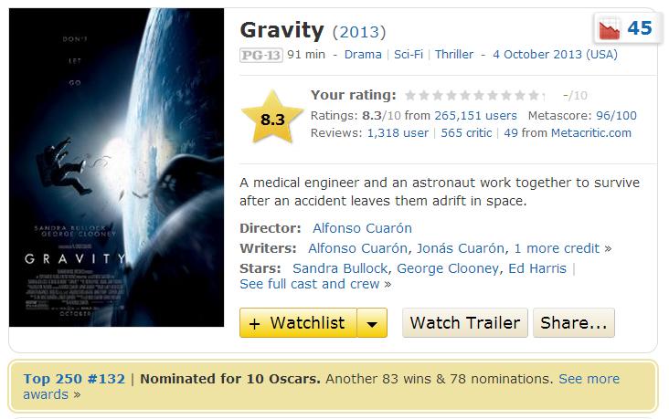 Gravity 2013 Movie IMDB rating