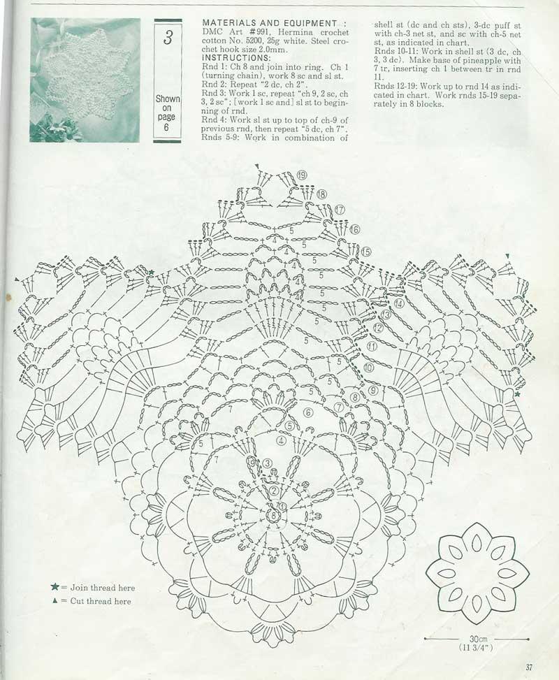 Connu Hobby lavori femminili - ricamo - uncinetto - maglia: Schema  ZC65