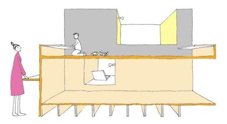 Habita o social mobili rios nr1977 for Appartement design tokyo