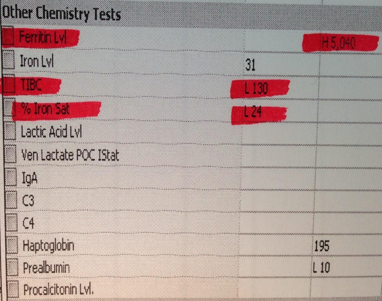 case study lactic acid