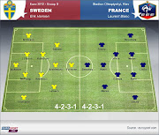 Sweden v France. All the key facts and stats ahead of the Euro 2012 Group D .