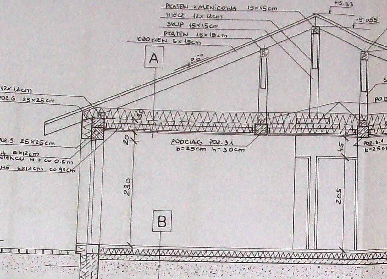 Budowa Domu - Wybór Projektu.