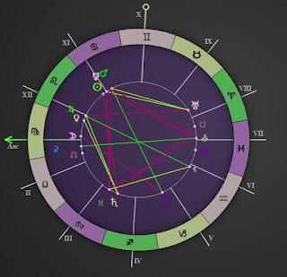 july 20 2015 daily horoscope money love fortune