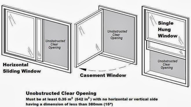 Merv 39 s real estate rant do your windows meet fire codes for Egress window requirements for bedroom