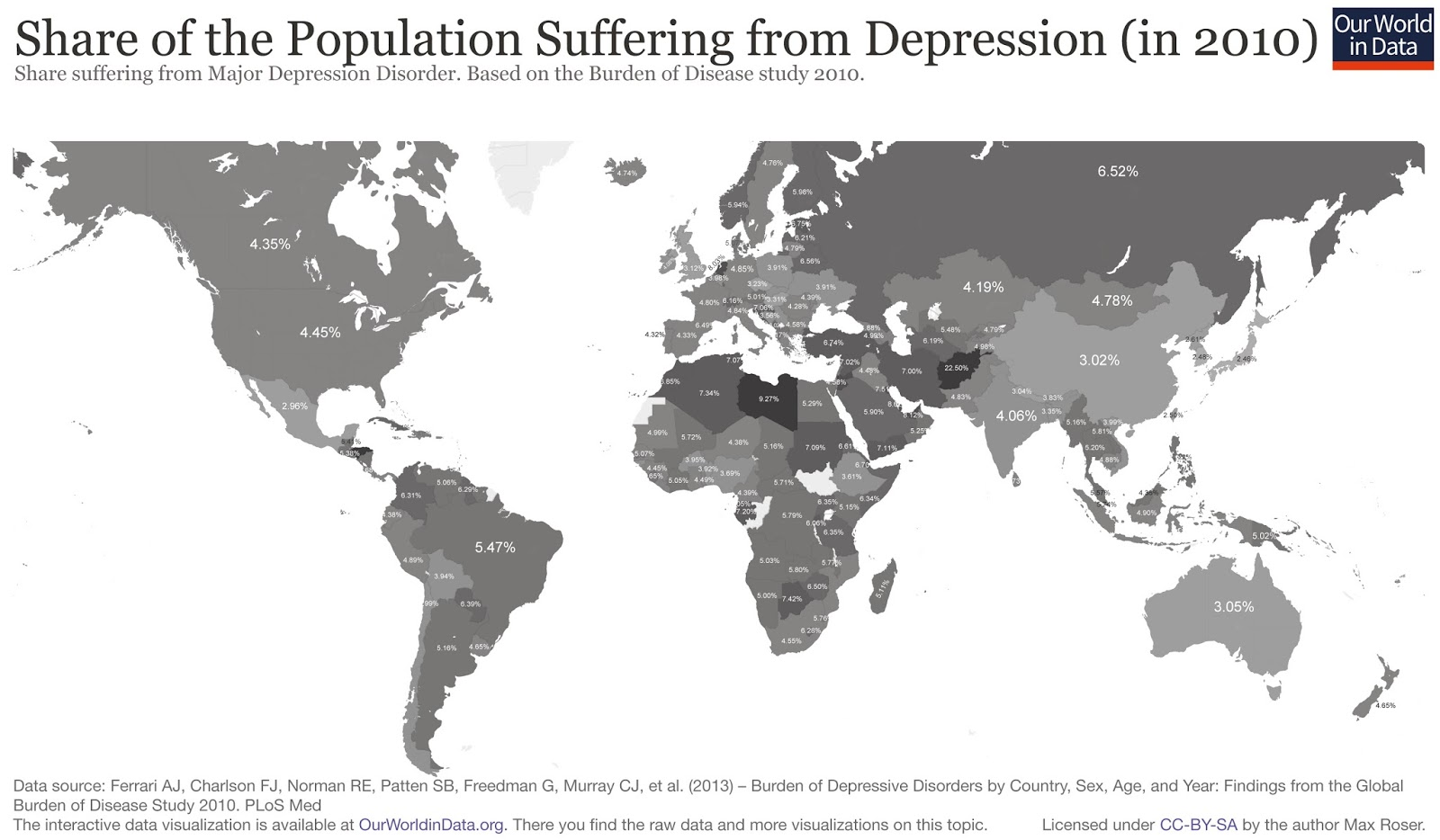 Share of the population suffering from depression