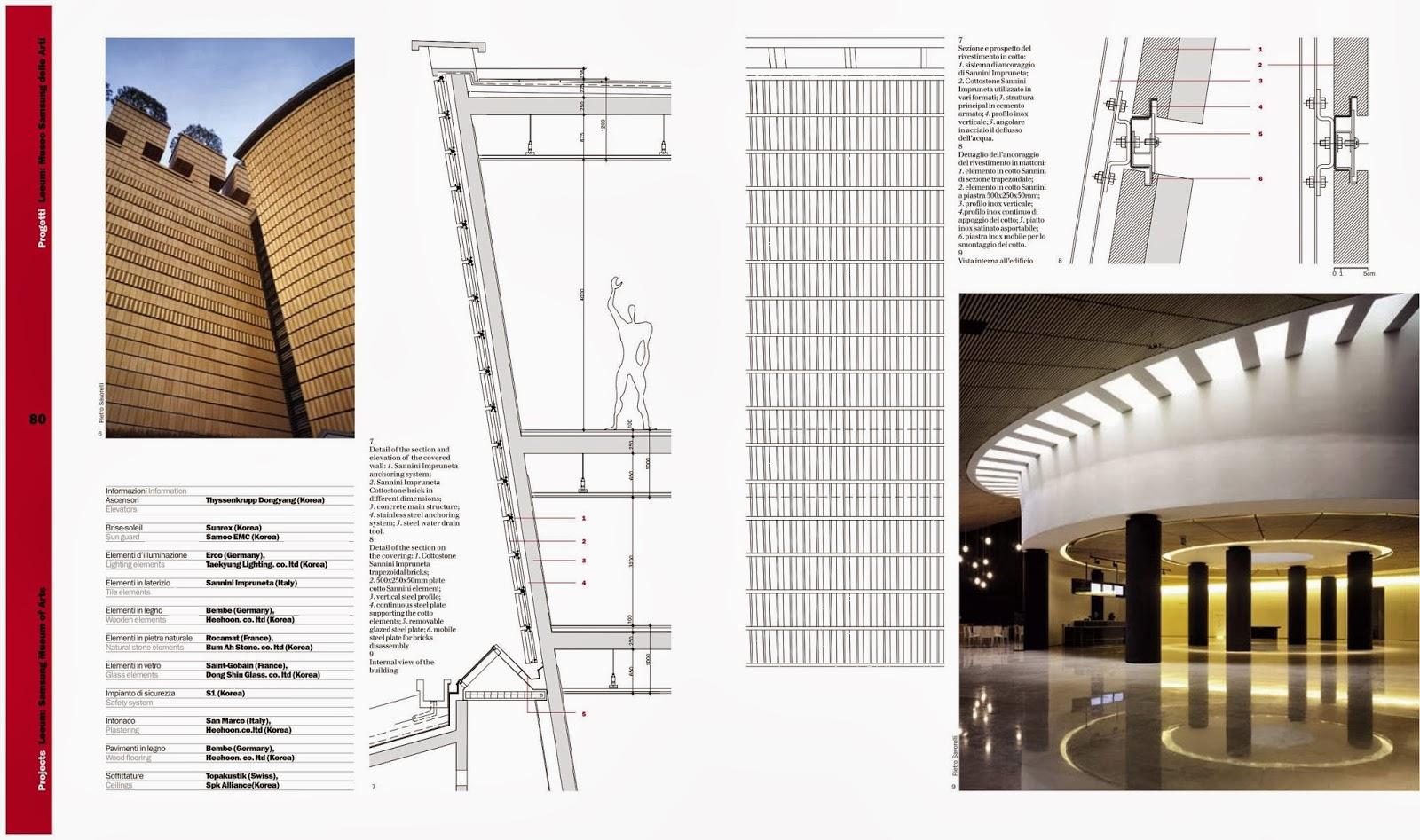 Rivestimento In Pietra Dwg : Architecture library: leeum: samsung museum of arts; seoul korea.