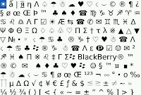 Auto Text Blackberry Messenger