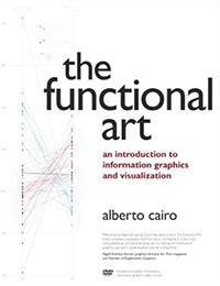 The Functional Art book