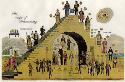 خطوات-الماسونية-درجات-الماسونيين